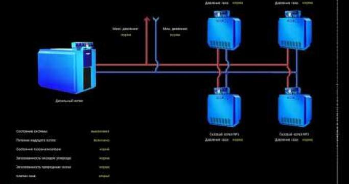 Embedded thumbnail for Журнал Энергосбережение и водоподготовка, весь архив