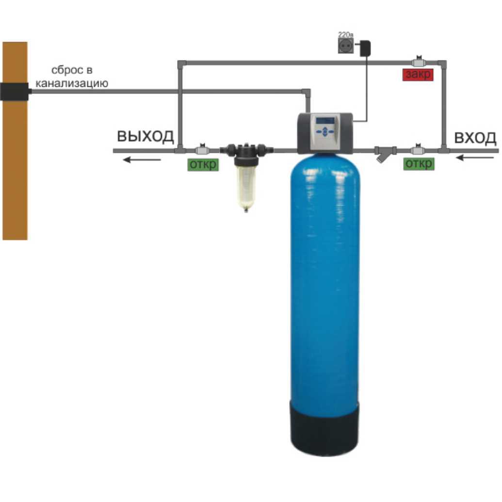 Схема водоочистки от механических примесей
