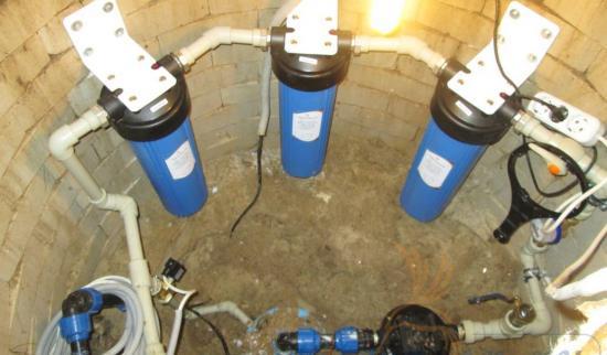 Фильтры для колодезной воды