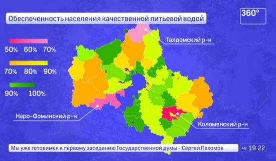 Жесткость воды в Москве по районам